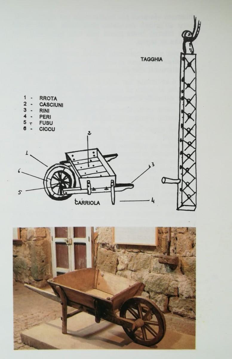 salina-calcara-trapani-museo-attrezzi-salicoltura-hd-17