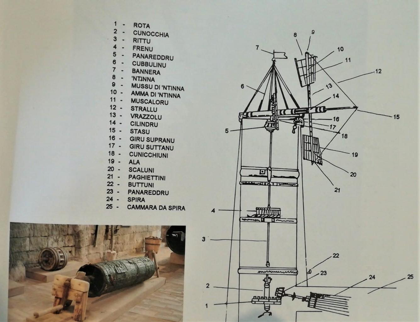 salina-calcara-trapani-museo-attrezzi-salicoltura-hd-22